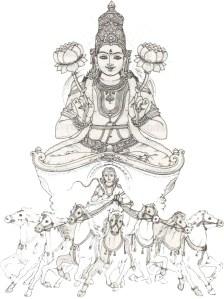 Surya -God Of The Sun
